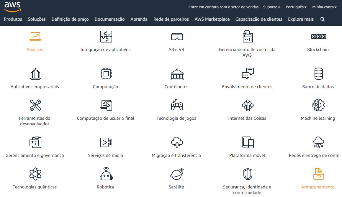 Análise às ações da Amazon - NASDAQ: AMZN - AWS