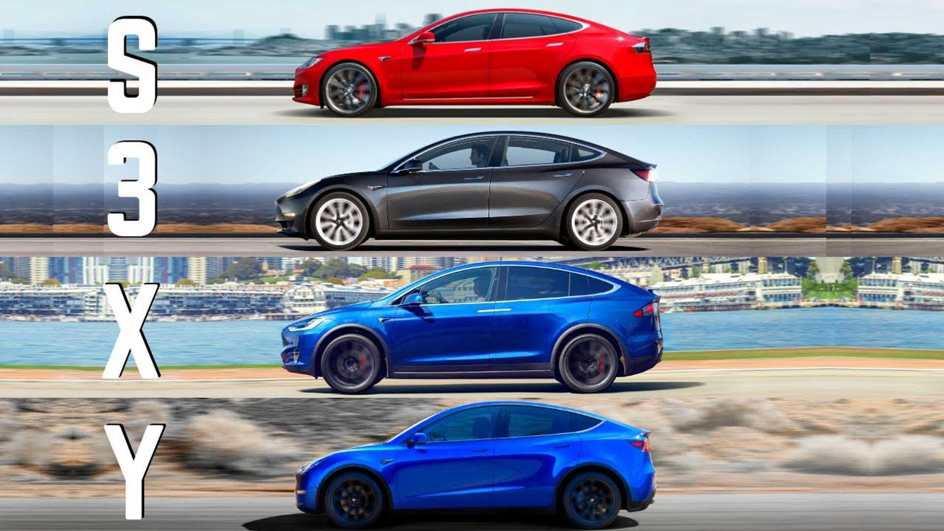 Modelos da Tesla - NASDAQ: TSLA