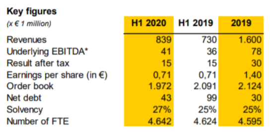 quais melhores ações para investir em 2021 asesoramiento para invertir en criptomonedas