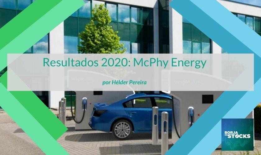 Resultados da McPhy Energy e breve comparação com a Fusion Fuel Green